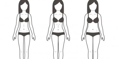 Body Types Explained: Ectomorph, Endomorph, Mesomorph
